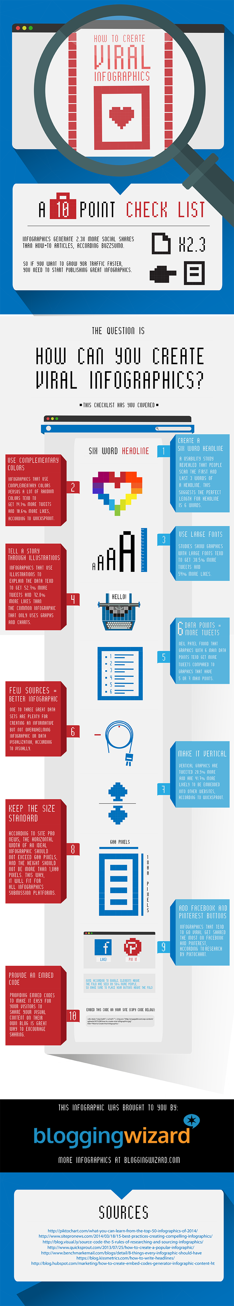 How To Create Viral Infographics