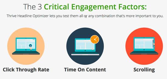 Thrive Headline Optimizer Engagement Criteria
