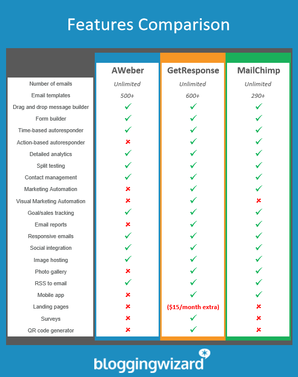 features-comparison