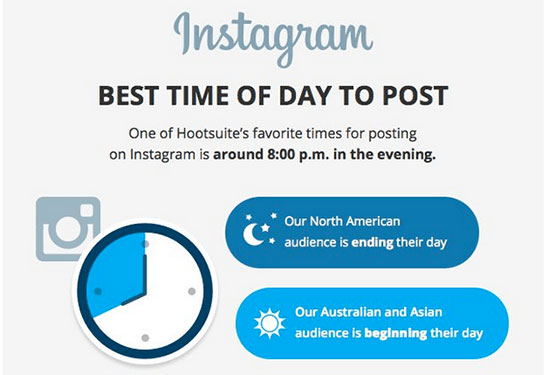 Hootsuite - Best Time To Publish On Instagram