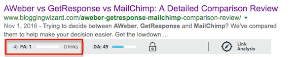 serps 4 aweber vs getresponse vs mailchimp