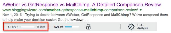 serps 6 aweber vs mailchimp