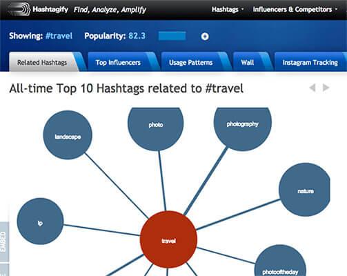 Hashtagify-me