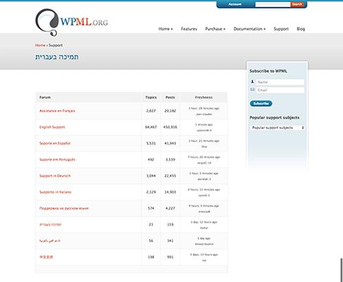 WPML Forums