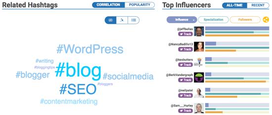 Hashtagify Blogging