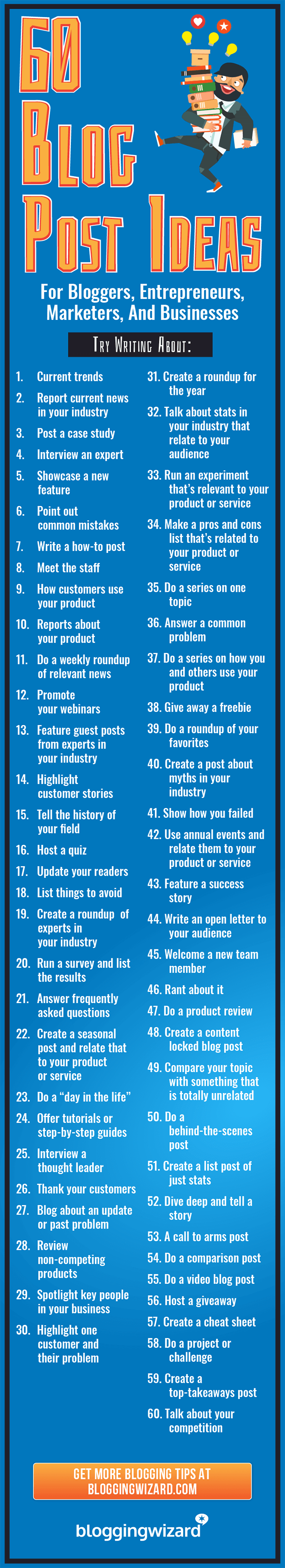 60 Blog Post Ideas For Bloggers & Marketers