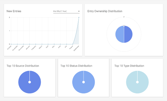 Statistics Information