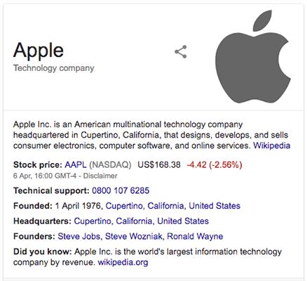 24 apple