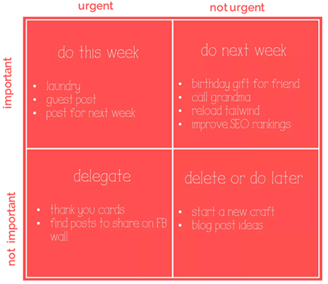 Eisenhower Example