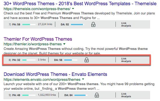 Search Term WordPress Themes