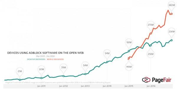 adblock software