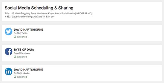 2i Sharing Recap