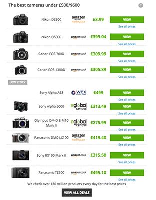 Summary Table Cameras
