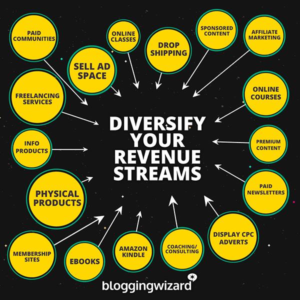 Diversify Your Revenue Streams