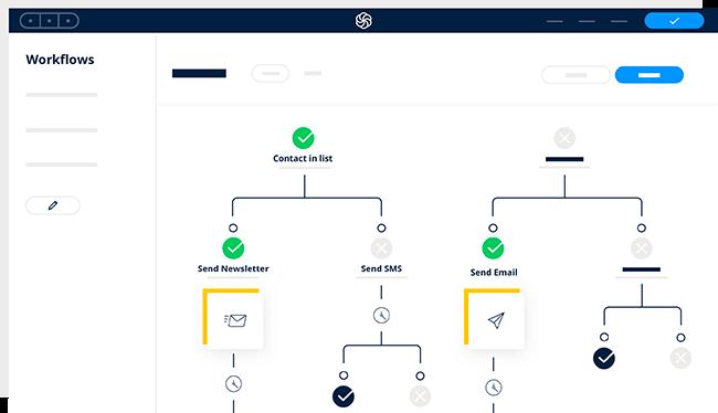 Sendinblue Marketing Automation