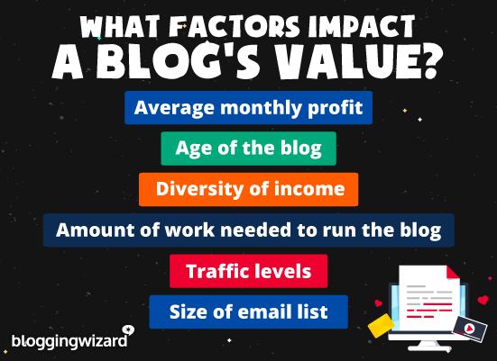 What Factors Impact A Blogs Value