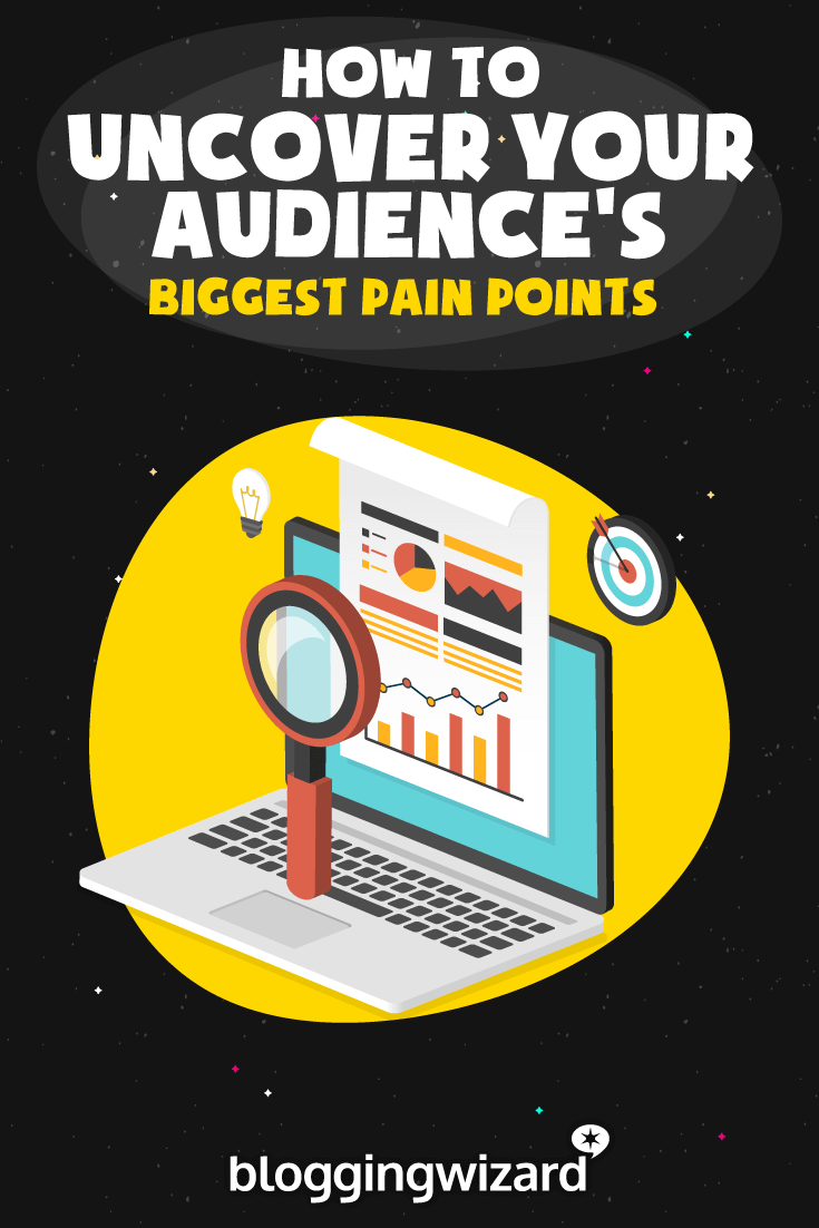 Find Your Audiences Pain Points