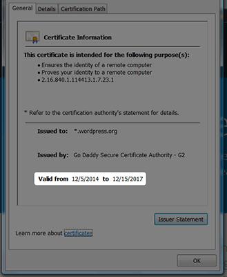 SSL Certificate Expiration Date