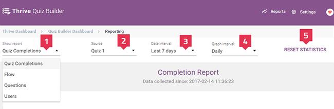 33 Click reports