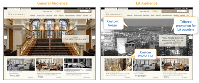 Image choices - dynamic content personalization