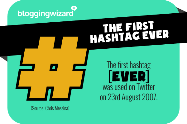 15 The first hashtag