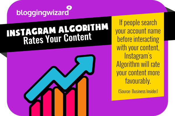 18 Instagram algorithm rates your content