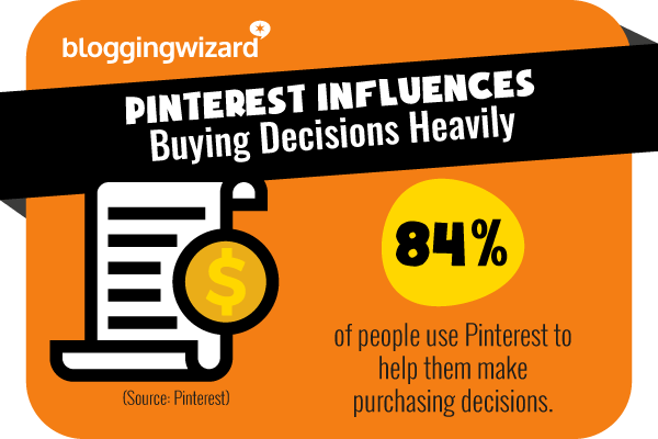 25 Pinterest influences buying decisions heavily