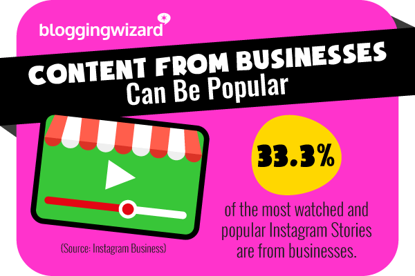 10 Content from businesses can be popular