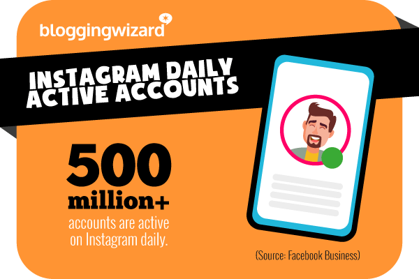 12 Instagram daily active accounts