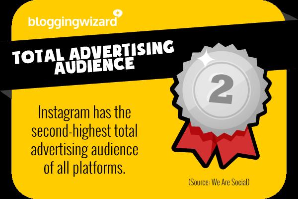 17 Audiencia publicitaria total