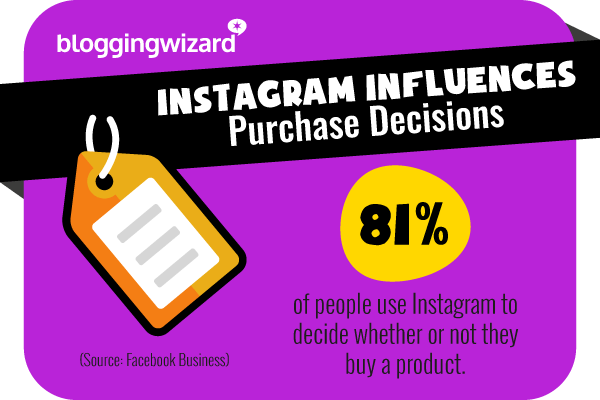 5 Instagram influences purchase decisions