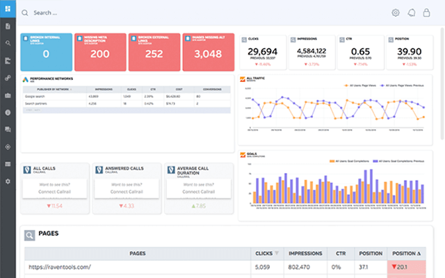 raven tools dashboard