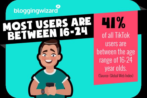 Statistic 3 TikTok Statistics
