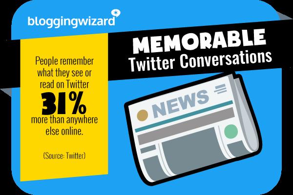 Statistica 6 Statistiche di Twitter