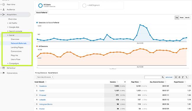Google Analytics - Network Referrals
