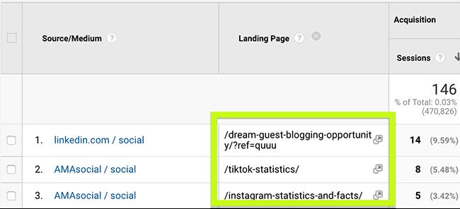 pagina di destinazione dell'URL di Google Analytics