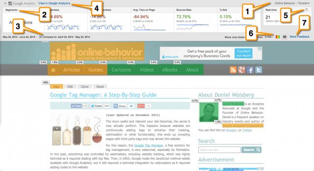 12 Page Analytics - Google