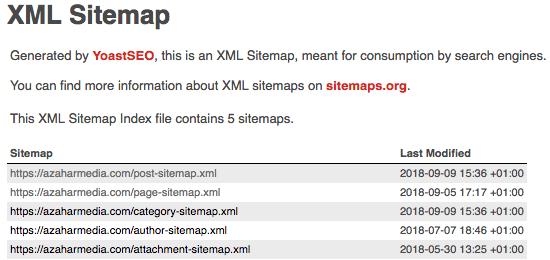 4.1 xml sitemap