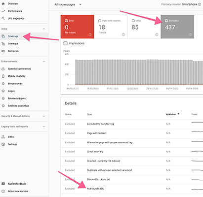 4.2.3 Broken link in Google Search Console
