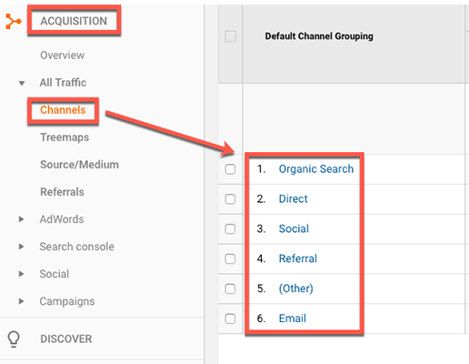 7.2.1 Google Analytics traffic sources