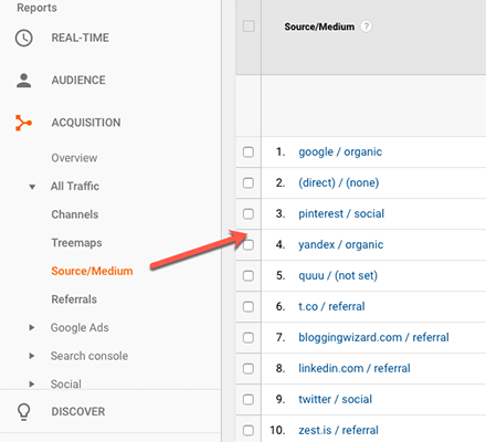 7.2.2 Google Analytics source medium