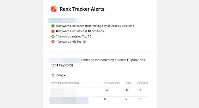 19 Rank Tracker Alerts