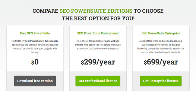 36 SEO PowerSuite Pricing