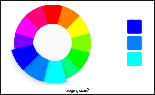 Analogous Colors - Color Wheel