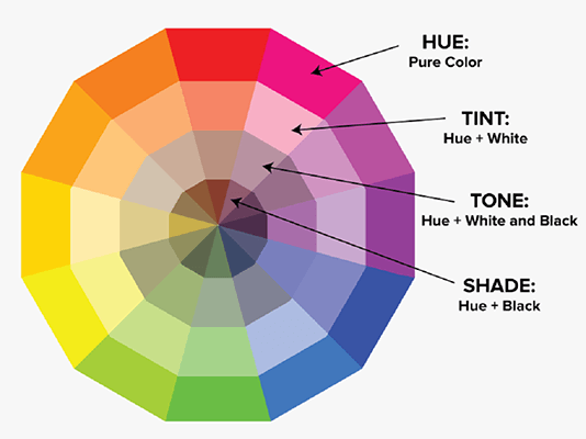 HubSpot - Tints - Color Wheel