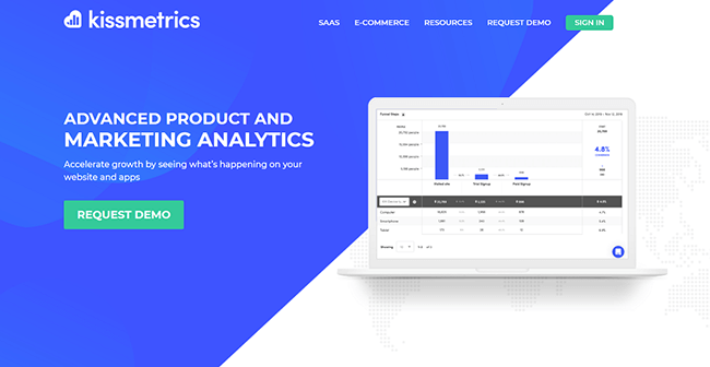 Kissmetrics Homepage
