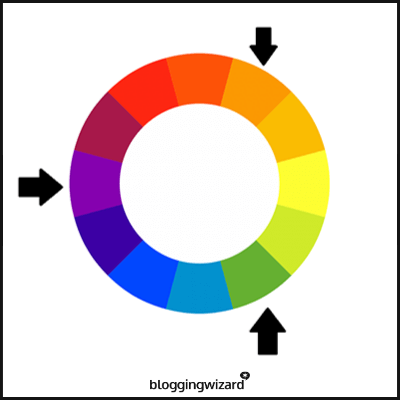 Secondary Colors - Color Wheel