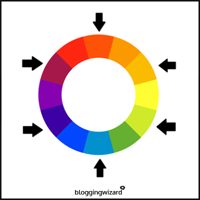 Tertiary Colors - Color Wheel