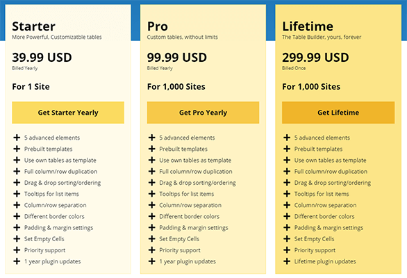 01 Example pricing table