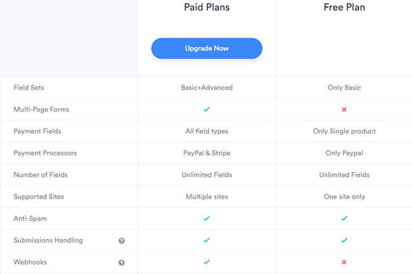 Paid and free plan differences
